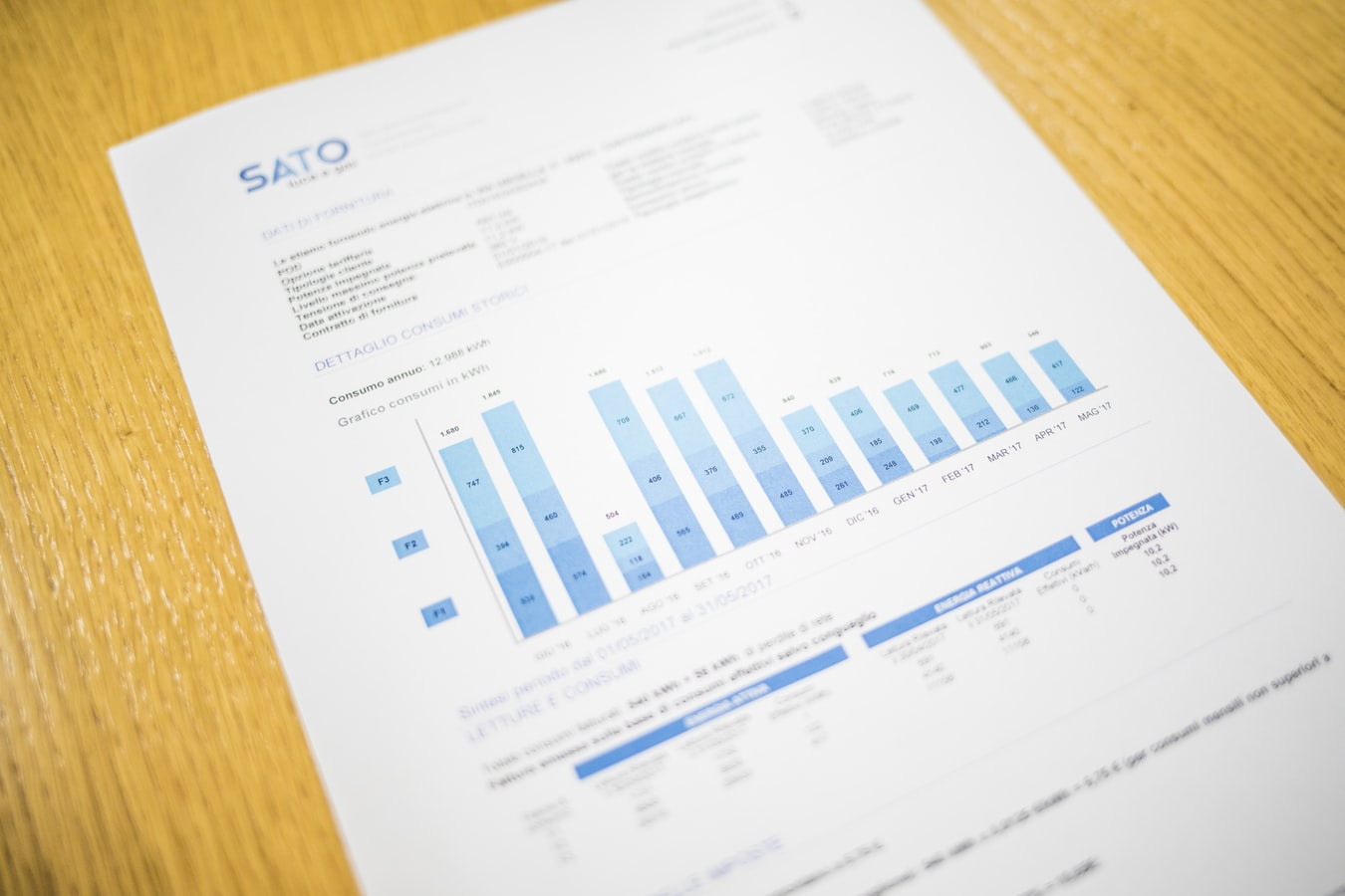 Risk Assessments - GR Safety Solutions